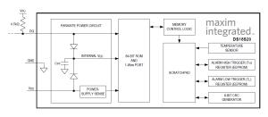 DS18S20 - High-Precision 1-Wire Digital Thermometer Block Diagram